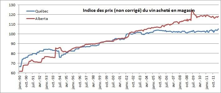 IPC Vin Alberta1