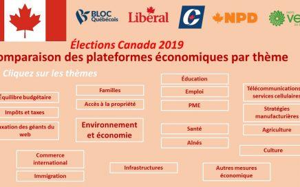 Élections Canada 2019: Évaluation et comparaison des programmes économiques