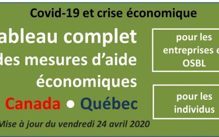 Covid-19 : Tableau complet des mesures d'aide économiques (mise à jour)