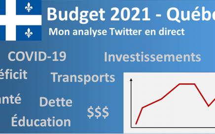 Analyse Twitter du budget 2021 du Gouvernement du Québec