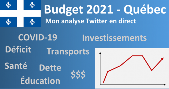 Budget Québec 2021